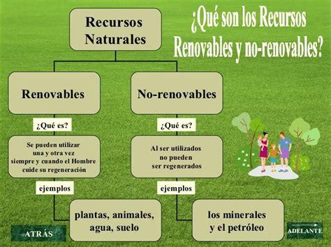Recursos renovables y no renovables   EcuRed