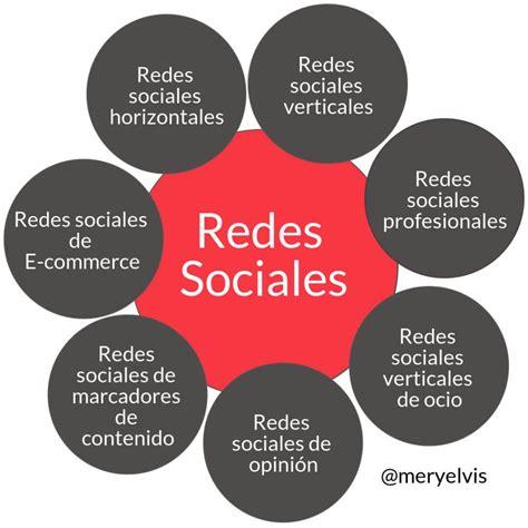 Redes sociales 21 ventajas y desventajas para empresas y ...