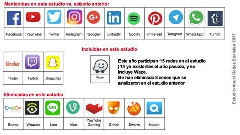 Redes Sociales en España: Estudio del iAB 2017 | Una cosa más