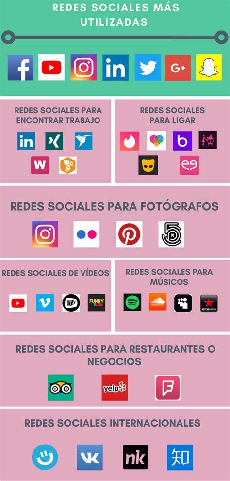 Redes sociales: las redes más importantes de 2019