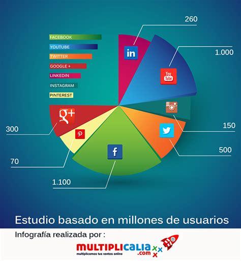 REDES SOCIALES: redes sociales