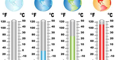 Refrigeración y Climatización 3B: Temperatura y escalas ...