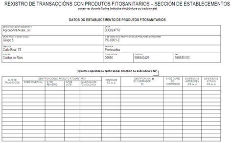 Registro de Transacciones Productos Fitosanitarios ...