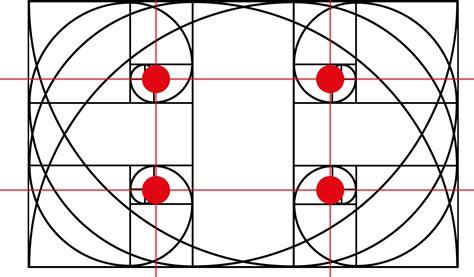 Regla de la simetría dinámica