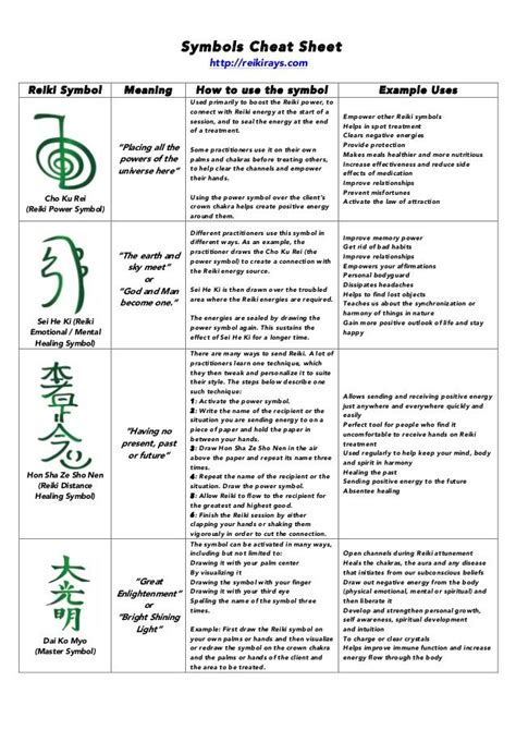 reiki symbols and meanings/ site connects to the best of ...