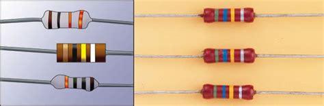Relación Entre Electricidad & Magnetismo: •Definición ...