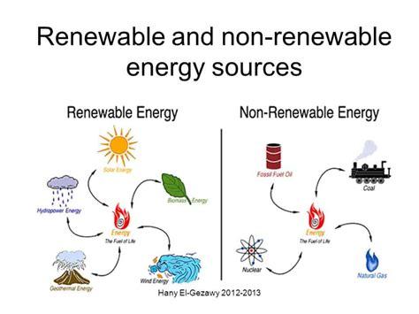 Renewable and Nonrenewable Energy Types, Sources, Example, PDF