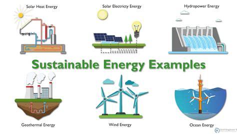 Renewable Energy Examples   Energy Etfs
