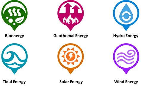Renewable energy – actionforclimate