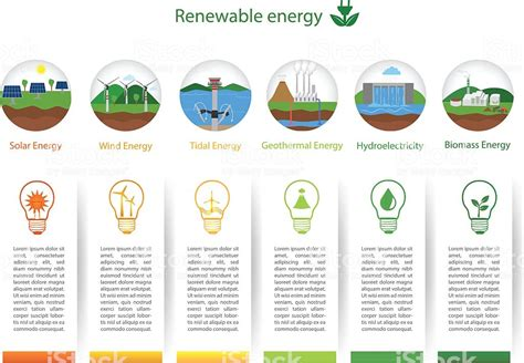 Renewable Energy Types Stock Illustration   Download Image ...