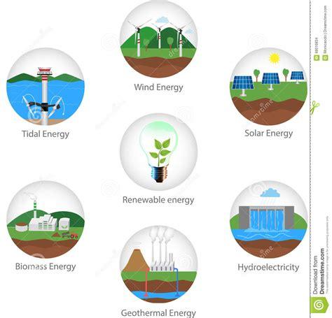 Renewable energy types stock vector. Illustration of info ...