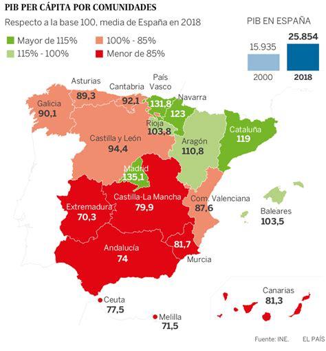 Renta per capita 2018 por comunidades   ForoCoches