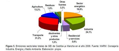 Reportajes   Cooperativas agro alimentarias Castilla La Mancha