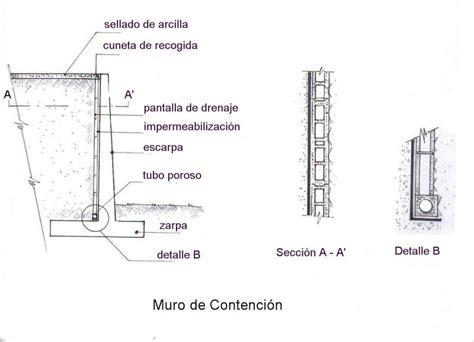 Representaciones de Construcción IES Aguas Vivas: FASES DE ...