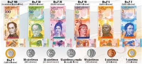 Resistencia Bucare Caracas: La inflación se come al ...