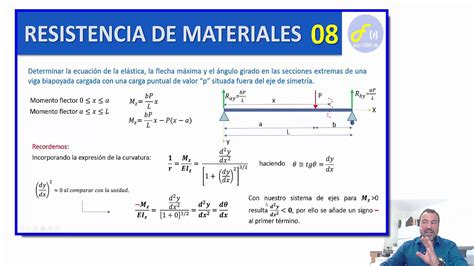 RESISTENCIA DE MATERIALES 08. ECUACIÓN DE LA ELÁSTICA ...