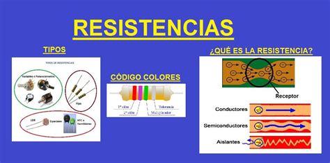 Resistencia Electrica Qué es Tipos Formulas Código Colores