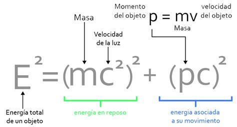 Respuestas cortas  I : ¿Por qué la luz no tiene masa, si ...