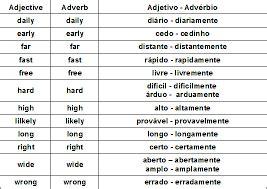 Resultado de imagem para adverbios em ingles lista ...