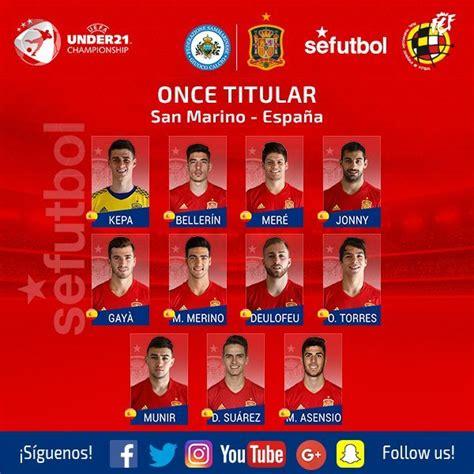 Resultado San Marino   España sub 21