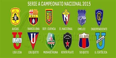 Resultados Campeonato Ecuatoriano de Futbol 2015   Ecuador ...