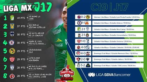 Resultados, Tabla General y Goleo Jornada 17 Clausura 2019 ...