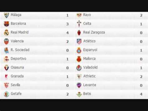 Resultados Ultima Jornada De La Liga Española De Futbol ...