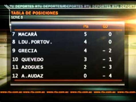 Resultados y tabla de posiciones fecha 04 Serie B ...