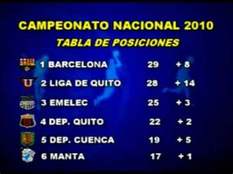 Resultados y Tabla de Posiciones fecha 14 Campeonato ...