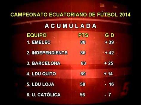 Resultados y Tabla de posiciones Serie A Campeonato ...