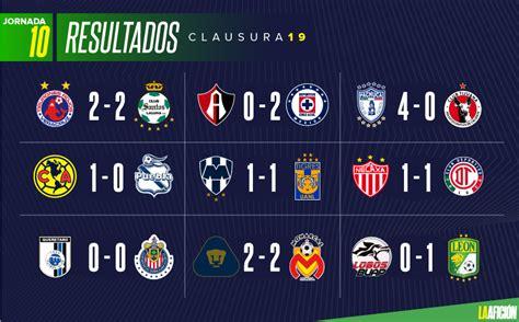 Resultados y tabla general de la Liga MX; Jornada 10