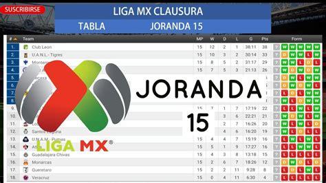 Resultados y Tabla General, Goleadores Jornada 15 Liga MX ...