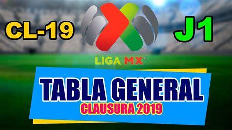 RESULTADOS y TABLA GENERAL Jornada 1   Clausura 2019 LIGA ...