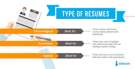 Resume Formats: Find the Best Format or Outline for You