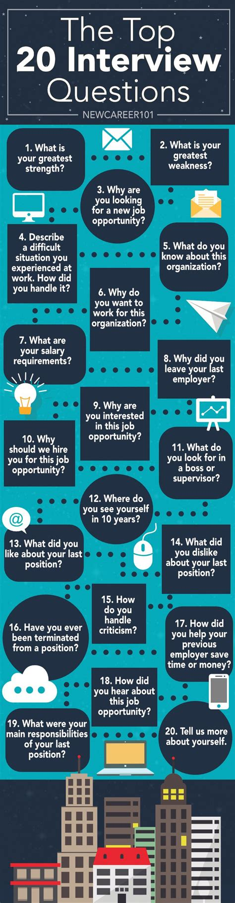 Resume : THE TOP 20 INTERVIEW QUESTIONS ...