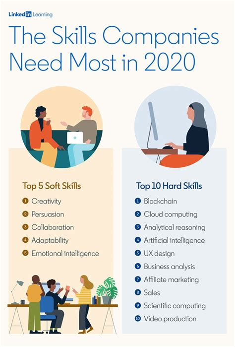 Resume Trends 2020: All You Need to Know Before Your Job ...