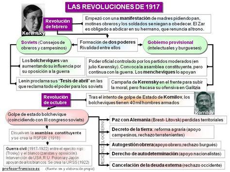 Resumen De La Revolucion Rusa De Octubre De 1917 ...