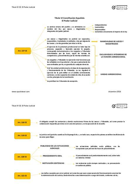 Resumen y esquema TITULO VI Constitucion española.pdf ...