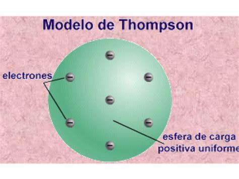 Resumo Sobre O Modelo Atômico De Thomson   Vários Modelos