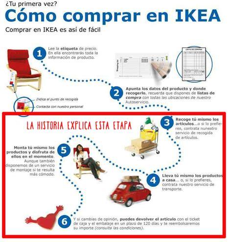 RETOS LOGISTICOS: IKEA se lanza a la venta por internet en ...