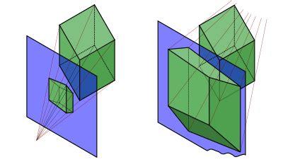 Reverse perspective   Wikipedia