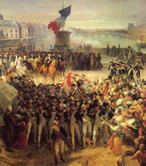 Revolución Francesa: El desarrollo de la revolución ...