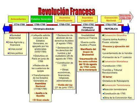 Revolucion Francesa3