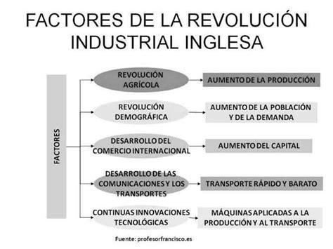 Revolucion Industrial en Estados Unidos EE.UU. Su ...