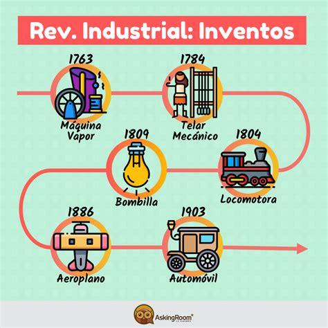 Revolución Industrial: Etapas e Inventos   Tips ...