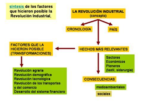 Revolución Industrial.: Factores que dieron origen a la ...