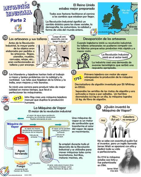 Revolución Industrial | www.elhistoriador.es