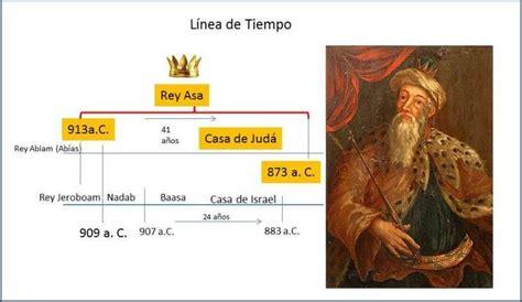 """Reyes de Judá e Israel  Rey Asa, """"3er Rey de la Casa de ..."""
