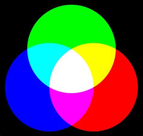 RGB farver   Wikipedia, den frie encyklopædi