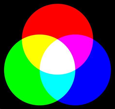 RGB – Wikipédia, a enciclopédia livre